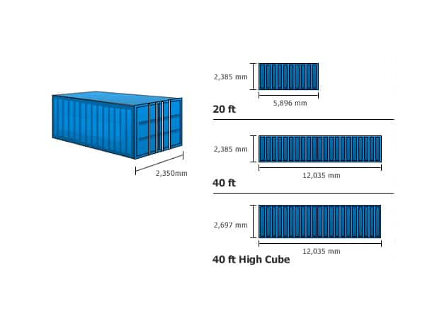 3 tailles de containers