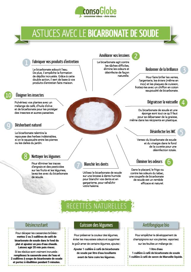 Astuces avec le bicarbonate de soude nopanic - Nettoyer laiton avec bicarbonate soude ...